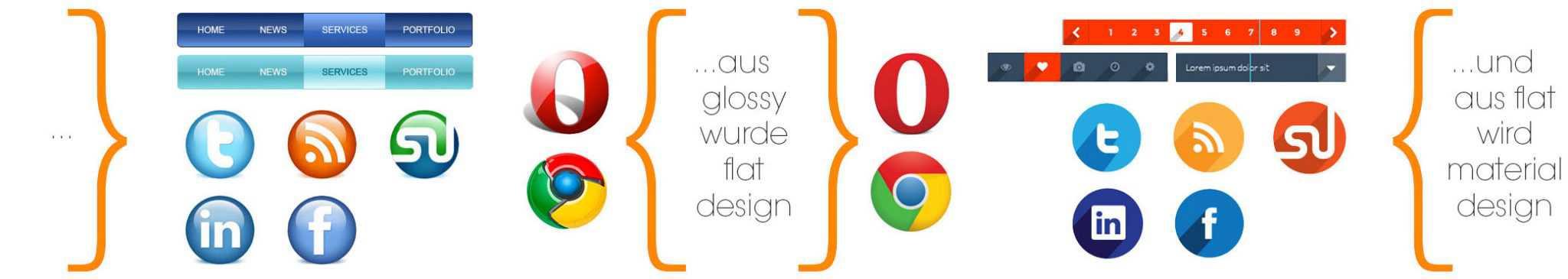 webdesign-rosenheim-trends